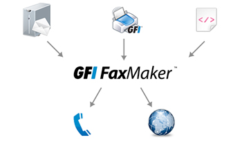 GFI Faxmaker - Merkezi Faks Sunucu