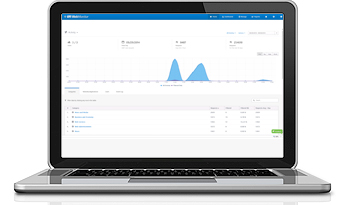 GFI Web Monitor - Internet güvenliği